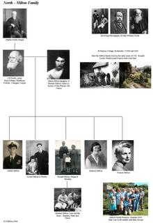 Click for a larger image of Family Tree