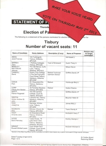A picture for Vibrant Tisbury
